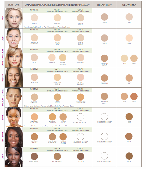 Jane iredale find your shade