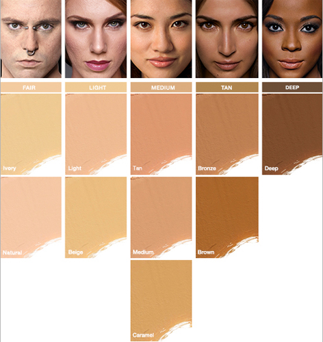 Dermablend Color Chart Rebellions